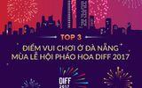 Những điểm check-in vạn người mê tại Đà Nẵng mùa lễ hội pháo hoa