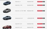 Bảng giá xe Honda tháng 10 mới nhất tại Việt Nam