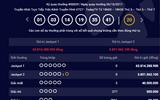 Kết quả xổ số Vietlott hôm nay 7/10: Số phận của giải Jackpot hơn 62 tỷ đồng?