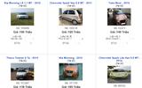 """Xe mới đua nhau giảm giá, xe cũ """"về mốc"""" 100 triệu đồng để hút người dùng"""