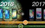 iPhone 9 và iPhone Xs sẽ hỗ trợ chạy 2 sim cùng lúc