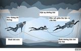 Thái Lan công bố hình ảnh chi tiết cách thức giải cứu đội bóng ra khỏi hang