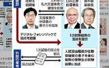 Nhật Bản bắt giữ cựu Cục trưởng vì tác động nâng điểm thi đại học cho con trai