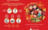 """Tận hưởng trọn vẹn dư vị năm mới cùng SeABank với chương trình """"Bên gia đình là Tết"""""""