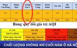 Ô nhiễm không khí gia tăng ở Hà Nội