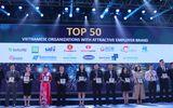 Techcombank liên tiếp giữ vững Top 2 nơi làm việc tốt nhất ngành ngân hàng trong 3 năm liền