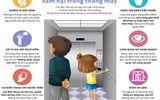 Kỹ năng giúp trẻ tránh bị xâm hại trong thang máy