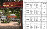 Vụ gian lận điểm thi THPT quốc gia ở Sơn La: Thí sinh lọt top 3 đầu vào ĐH Y Hà Nội được nâng 15,3 điểm