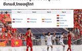 """SEA Games 2019 còn chưa bắt đầu, báo Thái đã """"e ngại"""" U22 Việt Nam giành HCV"""