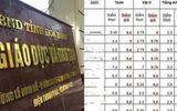 Vụ gian lận thi THPT Quốc gia tại Hoà Bình: 26 đảng viên vào diện bị kiểm tra