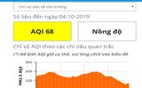 """Mưa lớn kéo dài, chỉ số chất lượng không khí của Hà Nội """"đổi màu"""" tích cực"""