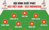"""HLV Park Hang Seo tung đội hình bất khả chiến bại khiến U22 Indonesia """"đau đầu"""""""