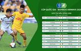 Thể thao 24h - Tin tức thể thao mới nóng nhất ngày 25/5/2020: Lịch thi đấu Cúp Quốc gia 2020
