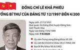 Tin trong nước - Cuộc đời và sự nghiệp của nguyên Tổng bí thư Lê Khả Phiêu