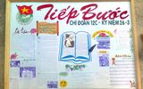 Chuyện học đường - Cách làm báo tường chào mừng ngày Nhà giáo Việt Nam 20/11 đơn giản nhưng vẫn đầy ấn tượng