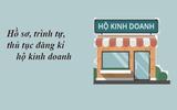 Thủ tục đăng ký kinh doanh năm 2021 tại Hà Nội