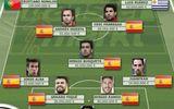 Điểm mặt đội hình 11 siêu sao vứt đi của World Cup 2014