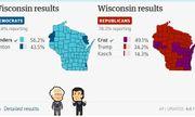 Bầu cử Tổng thống Mỹ: Ông Trump, bà Clinton bị đánh bại tại Wisconsin