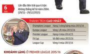 Infographic: Hai năm của Van Gaal tại Man Utd qua những con số