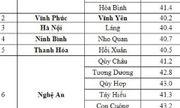 Hôm nay, chỉ số tia UV ở Hà Nội đạt ngưỡng nguy hại rất cao