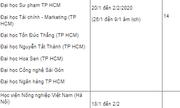 Sinh viên TP.HCM được nghỉ Tết nhiều nhất 28 ngày