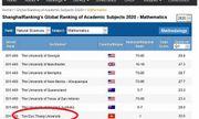 Trường đại học nào ở Việt Nam lọt top 400 đại học tốt nhất thế giới?