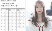 Sĩ tử Hàn Quốc trả lời đúng câu hỏi thi đại học nhờ điền sinh nhật Taeyeon (SNSD)