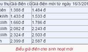 Giá điện tăng 7,5% từ hôm nay 16/3, cách tính giá điện mới