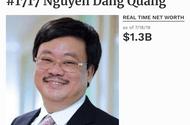 """Cổ phiếu MSN bị bán mạnh, tỷ phú Nguyễn Đăng Quang """"thủng túi"""" gần 2.500 tỷ đồng"""