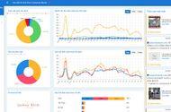 Tài chính - Doanh nghiệp - VNPT SMCC - Giải pháp quản trị truyền thông trực tuyến cho doanh nghiệp
