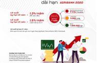 Tài chính - Doanh nghiệp - Agribank phát hành 5.000 tỷ đồng trái phiếu ra công chúng năm 2020