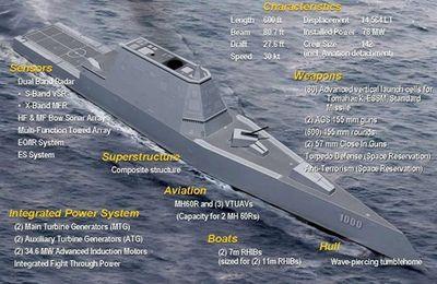 """Báo Trung Quốc """"chê"""" tàu chiến hiện đại nhất của Mỹ - ảnh 1"""