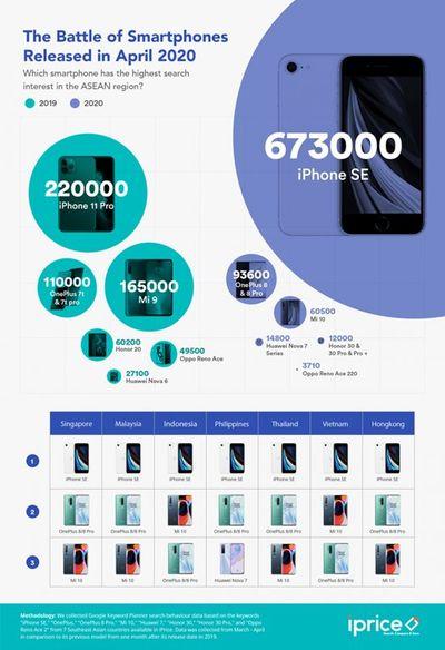 Tin tức công nghệ mới nóng nhất hôm nay 27/5: Smartphone được người dùng quan tâm nhất trong mùa dịch - ảnh 1