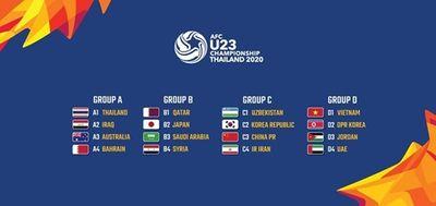 Tin tức thể thao mới nóng nhất ngày 17/10/2019: Tuyển UAE mất tiền đạo chủ lực trong trận gặp Việt Nam - ảnh 1