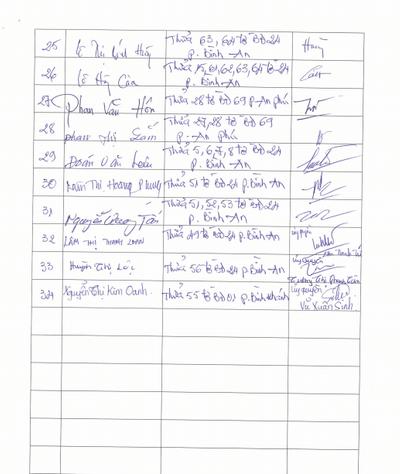 Người dân kiến nghị UBND TP.HCM sớm thông quy điều chỉnh quy hoạch khu đô thị An Phú – An Khánh - ảnh 1