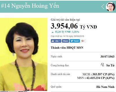 Chân dung vợ Chủ tịch Masan, nữ đại gia sở hữu gần 4 nghìn tỷ đồng trên sàn chứng khoán - ảnh 1