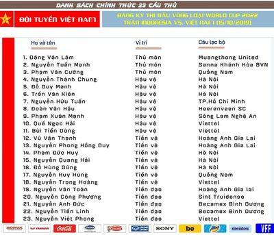 Đội tuyển Việt Nam chốt danh sách 23 cầu thủ trong trận chạm trán đối thủ Indonesia - ảnh 1