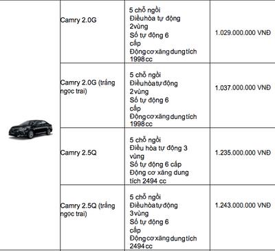 Bảng giá xe Toyota mới nhất tháng 12/2019: Ưu đãi đến 100 triệu đồng đối với xe lắp ráp trong nước - ảnh 1
