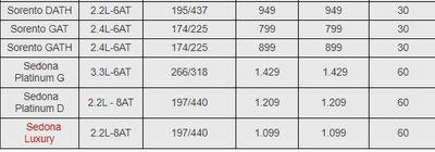 Bảng giá xe Kia mới nhất tháng 12/2019: Kia Morning Deluxe giá niêm yết 355 triệu đồng - ảnh 1