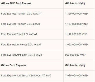 Bảng giá xe Toyota mới nhất tháng 4/2020: Giảm giá bán 269 triệu, tặng thêm phụ kiện 50 triệu đồng - ảnh 1