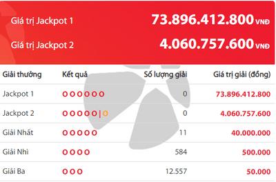 Kết quả xổ số Vietlott hôm nay 25/6/2019: Tìm chủ nhân cho Jackpot hơn 73 tỷ đồng - ảnh 1