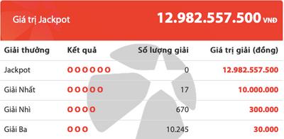 Kết quả xổ số Vietlott ngày 12/7/2019: 17 người tuột mất Jackpot hơn 12 tỷ đồng - ảnh 1