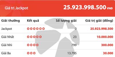 Kết quả xổ số Vietlott hôm nay 7/7/2019: Truy tìm chủ nhân Jackpot hơn 25 tỷ đồng - ảnh 1