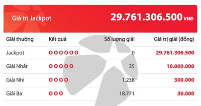 """Kết quả xổ số Vietlott hôm nay 26/2/2020: 35 người """"tuột tay"""" Jackpot hơn 29 tỷ đồng - ảnh 1"""