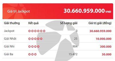 Kết quả xổ số Vietlott hôm nay 20/5/2020: Tìm chủ nhân cho giải Jackpot 30 tỷ đồng - ảnh 1