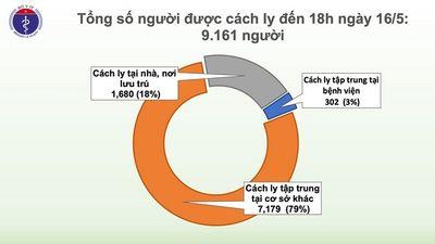 Thêm 4 ca mắc COVID-19 là người được cách ly ngay khi nhập cảnh, Việt Nam có 318 ca - ảnh 1