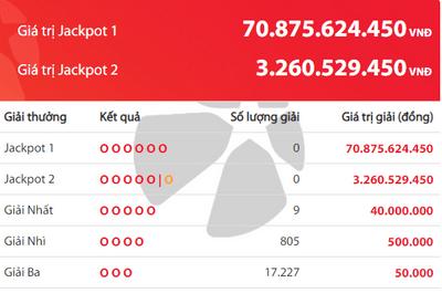 """Kết quả xổ số Vietlott hôm nay 10/1/2019: Jackpot hơn 70 tỷ đồng """"đợi"""" người may mắn - ảnh 1"""