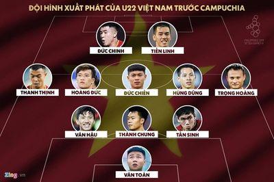 Lộ diện đội hình U22 Việt Nam trận đấu với U22 Campuchia - ảnh 1