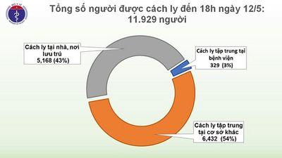 Chiều 12/5, tròn 26 ngày không có ca mắc COVID-19 trong cộng đồng, Việt Nam đã có 252 ca khỏi - ảnh 1