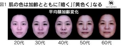 Nice Metics Nhật Bản sắp ra mắt loại Sữa rửa mặt công nghệ OG5 đột phá - Ảnh 3